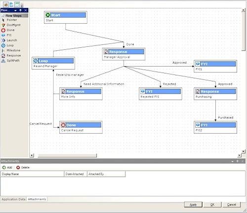 Workflow Automation, correspondence management, sharePoint, .Net Workflow